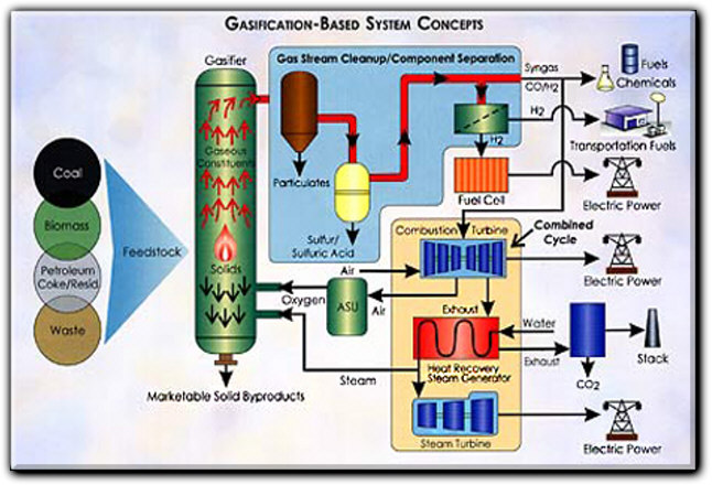 How Much Cleaner Does Natural Gas Burn To Coal